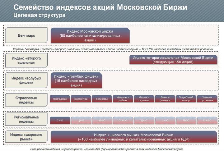 Схемы автоматизации открытых систем теплоснабжения